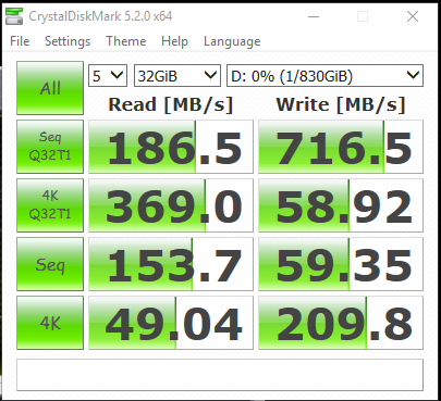 expected speed on m2 1tb samsung PM691 | PCSPECIALIST
