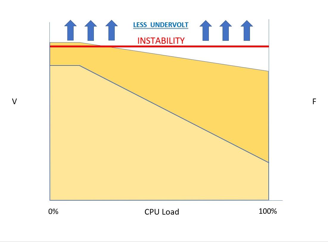 Instability Crossed Line.jpg